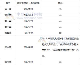 税务师新大纲公布 财务与会计可先学哪些章节