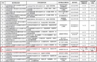 江苏2019年高级会计师资格评审通知