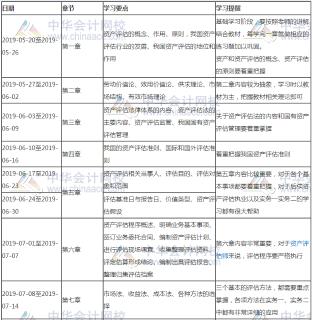 2019年资产评估师《资产评估基础》备考学习计划(考试教材更新)