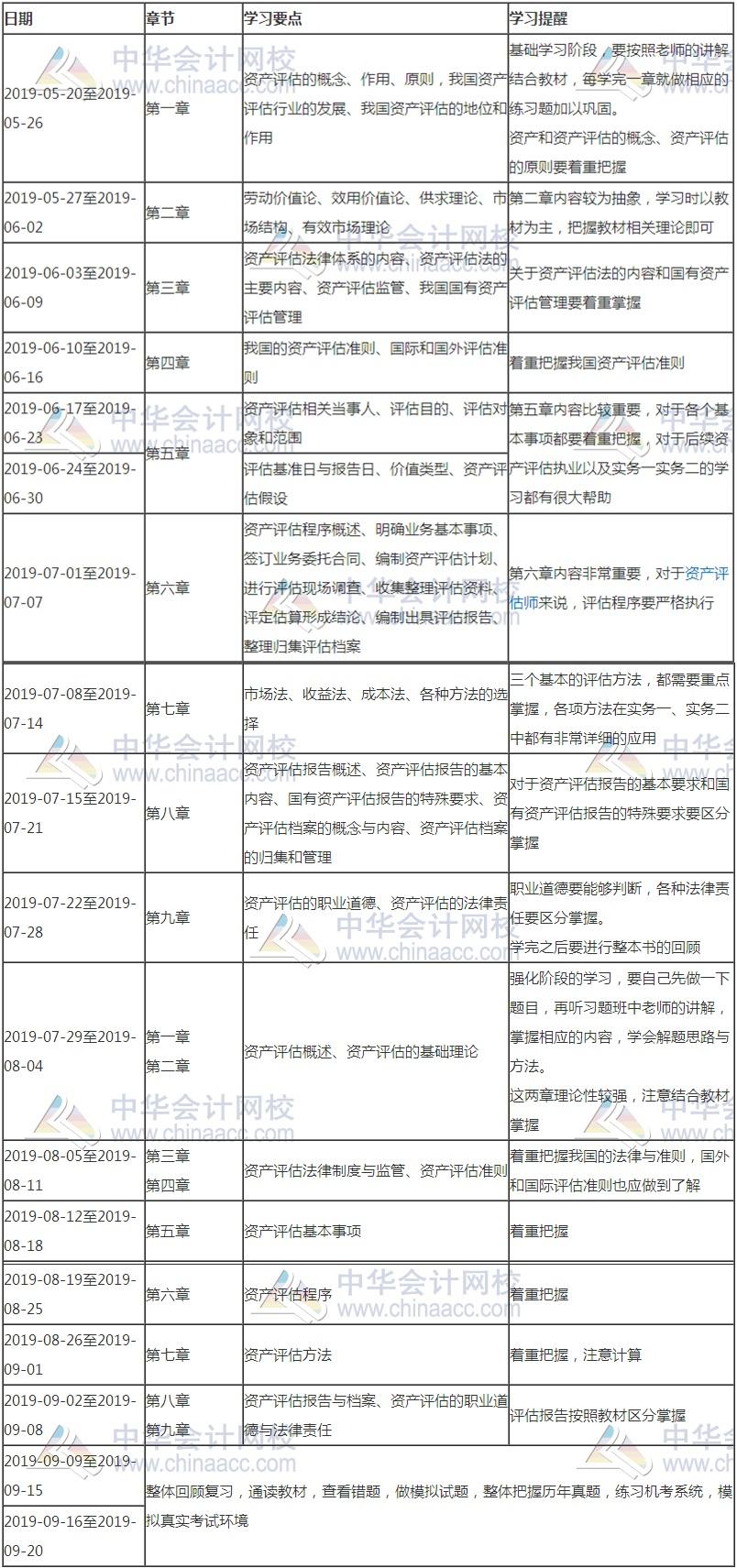 2019年资产评估排行_2019年广州资产评估机构百家排行年度变化