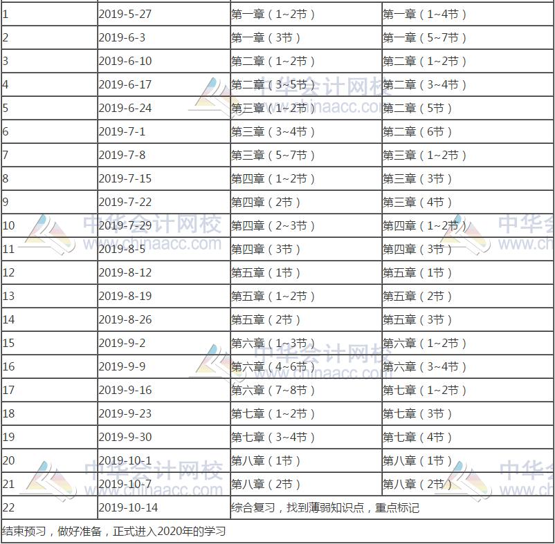 初级会计职称考试预习计划表