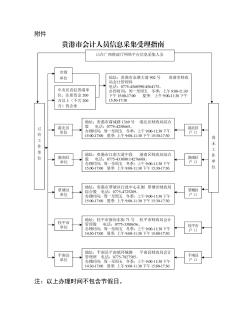 2019年广西贵港会计人员信息采集通知