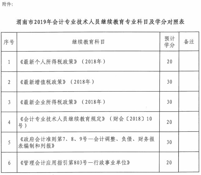 渭南历年人口变化_渭南师范学院