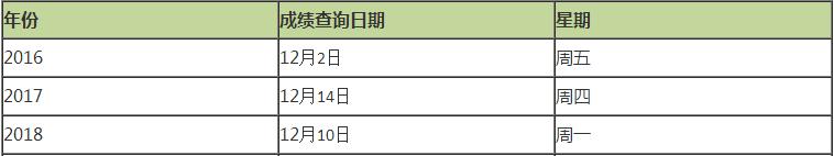 http://www.jiaokaotong.cn/huiji/281573.html