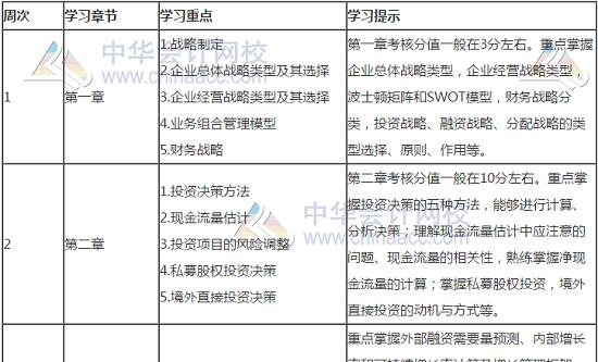 2020高会报名3月10日起 快来获取高配版学习计划表