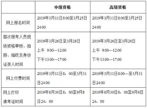 北京2019年中级会计职称考试报名时间3月11日起
