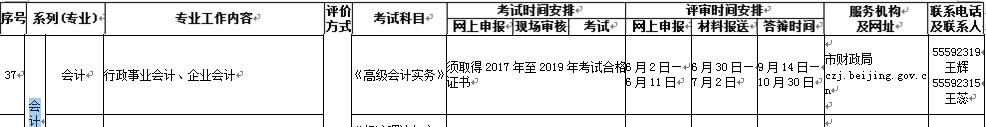 關于2020年北京高級會計職稱評價工作的通知