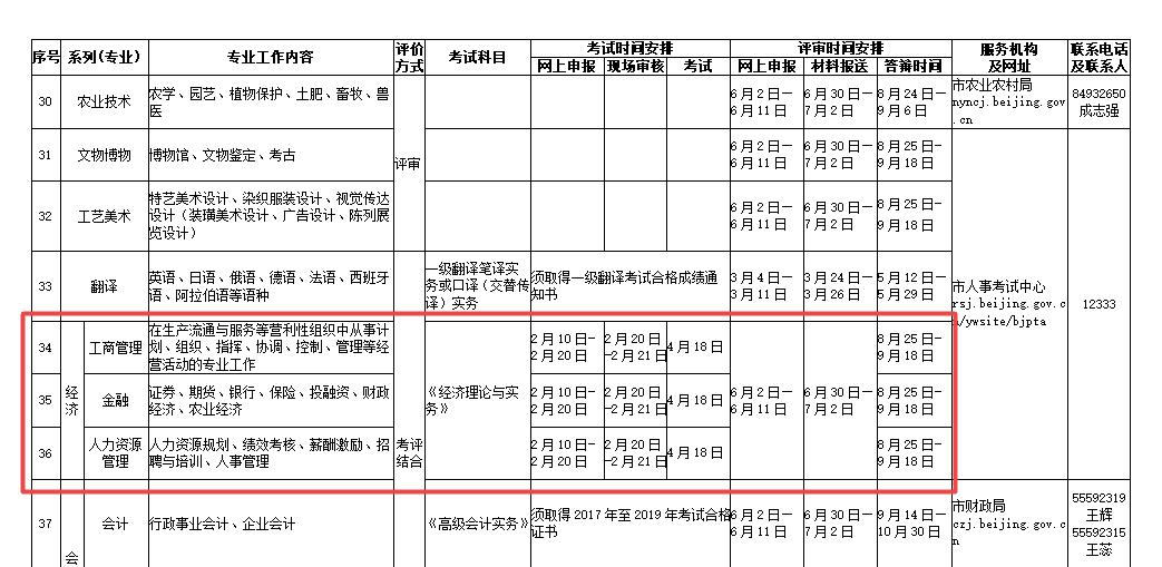 北京高级经济师考试安排