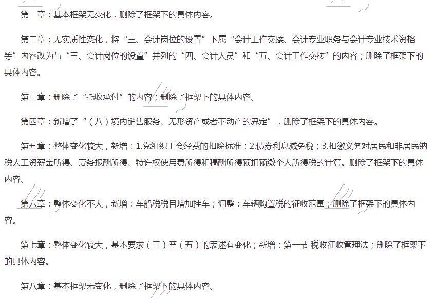 吉林省初级会计考试准考证打印图片