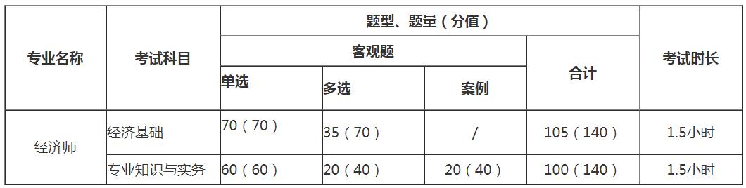 2020年山东省考公告图片