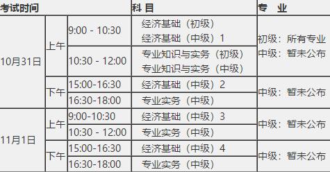 2020安徽中级经济师考试时间是什么时候_中级经济师2020年报名时间上海