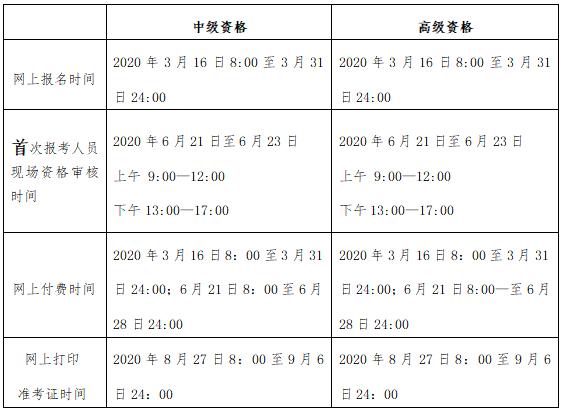 北京2020年高級會計師報名時間