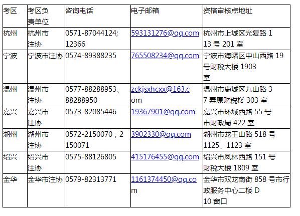 浙江省2020年注冊會計師全國統一考試報名簡章