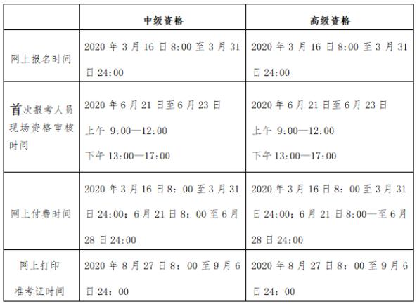 2020年北京中级会计师考试资格审核时间
