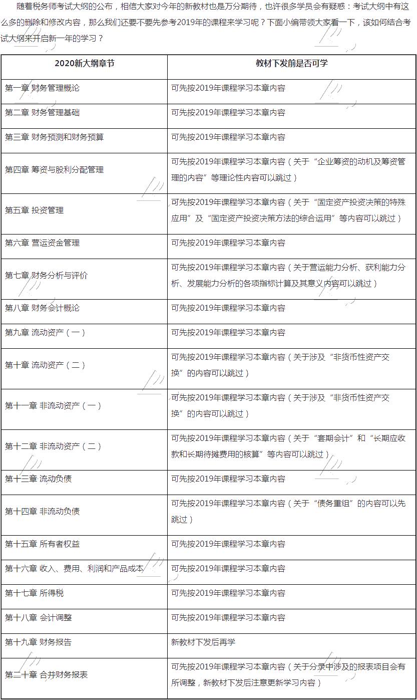 财务与会计如何学_测试首页_中华会计网校