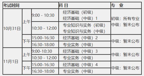 广东中级经济师考试时间图片