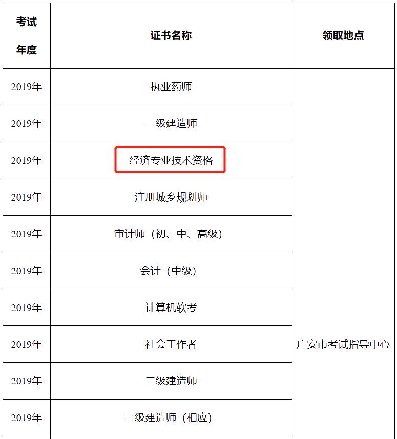 2019年广安经济总量_广安家乡的年图