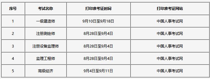 吉林省2018年高级经济师报名时间图片