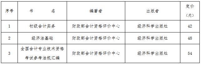 河北会计初级报考时间2020图片