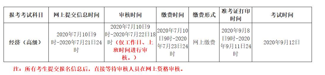 青海2020年高级经济师考试缴费时间_2020高级经济师考试大纲