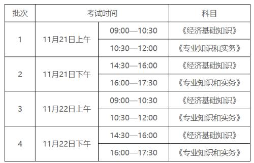 陕西省高级经济师考试合格标准图片