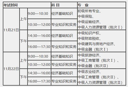 2020承德中级经济师打印准考证时间是什么时候_内蒙古中级经济师考试时间