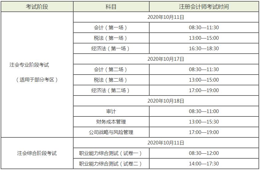 关于江苏省注册会计师考试准考证打印入口开通的通知