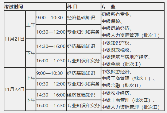 贵州2020年中级经济师准考证打印步骤有哪几步_中级经济师准考证打印