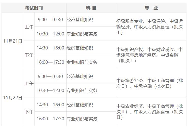 贵州2020年中级经济师考试地点公布_贵州中级经济师