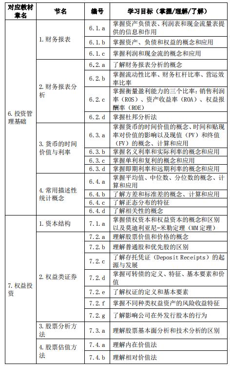 基金从业资格——证券投资基金基础知识(2020 年度修订)