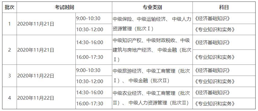 2020年浙江中级经济师打印准考证时间是什么时候_中级会计师准考证时间