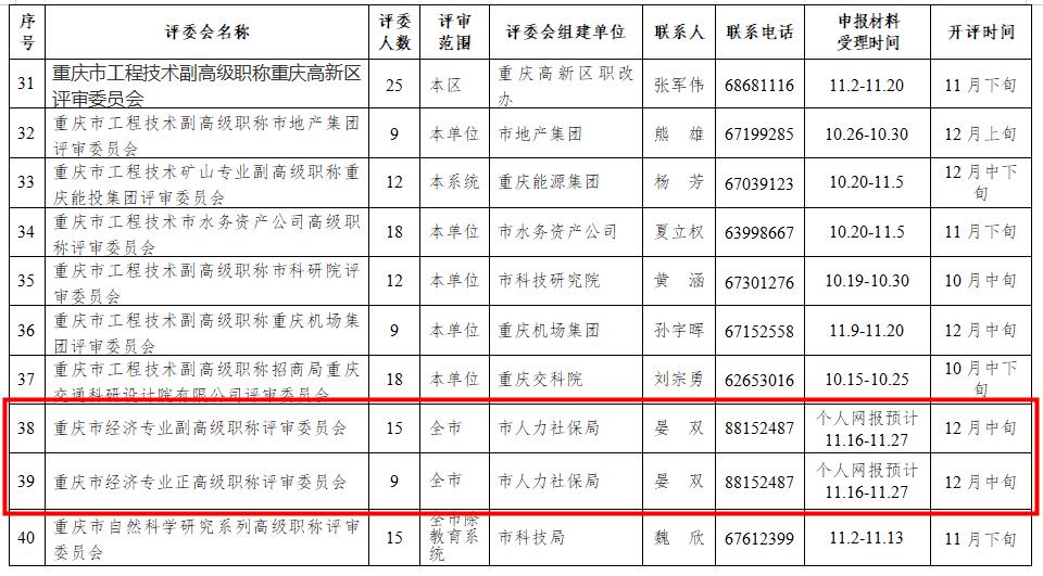 2020年重庆高级经济师:企业所得税