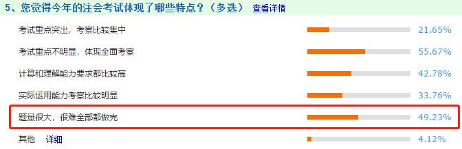 【注会情报局】新手必知必会:带你走进2021年备考(三)