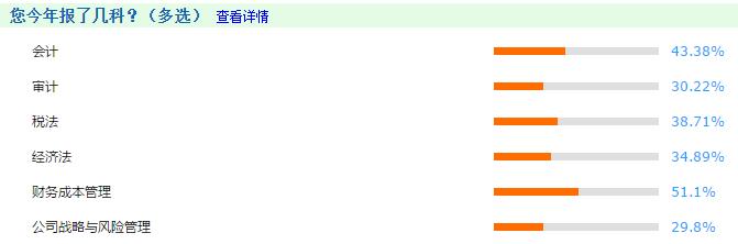 【注会建议局】新手必知必会:带你走进2021年报考(二)
