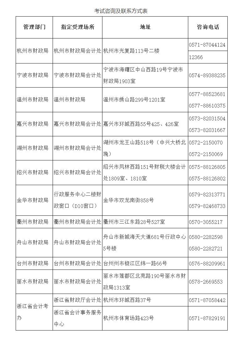 浙江省会计专业技术资格考试领导小组办公室关于2021年度会计专业技术初级、高级资格考试考务工作安排及有关事项的通知