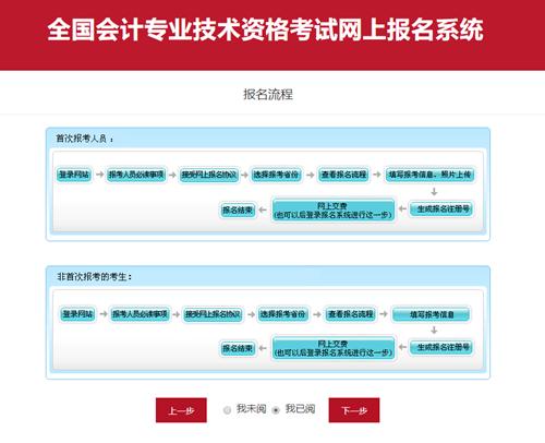 快来看!2021年初级会计职称网上【报名流程】图文详解