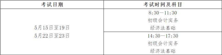 山东2021初级会计考试报名时间:12月1日起