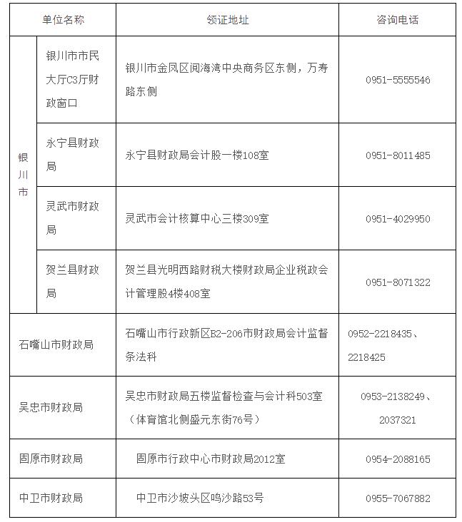 宁夏2020初级会计证书领取时间公布了!