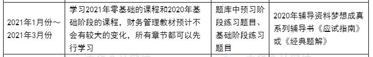 2021年中级会计职称报名前 做好这三大准备!
