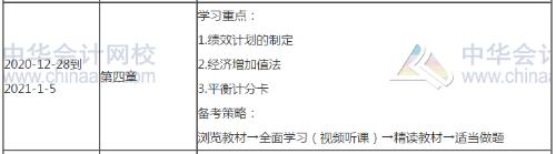你了解西藏2021高级会计师准考证打印时间吗?