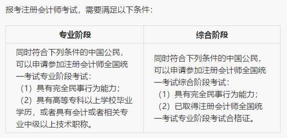 2021天津CPA考试报名条件和要求是什么?