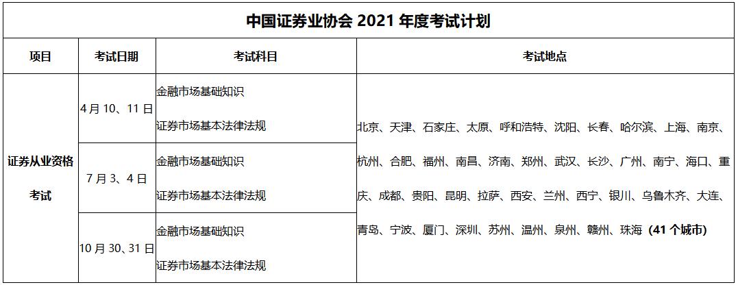 2021年天津证券从业资格证报名时间和考试时间