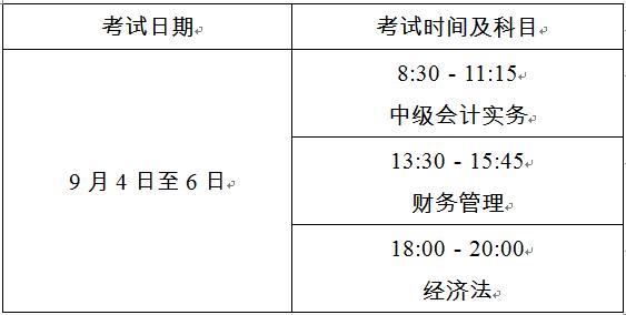 上海2021中级会计职称报名时间公布:3月10日-26日