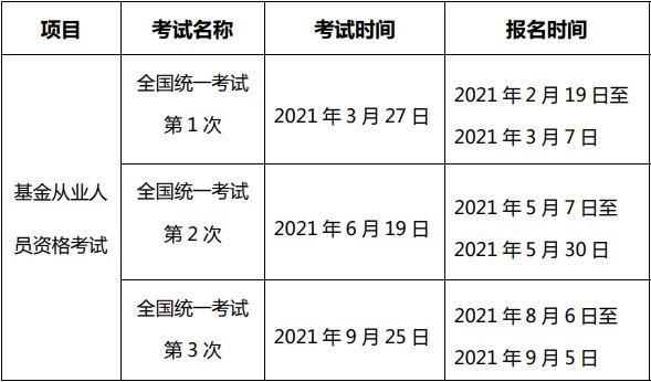 2021年基金从业人员资格考试时间安排