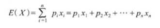 【公式】《证券投资基金基础知识》常用公式!