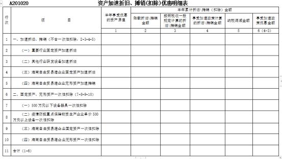 原国家税务总局公告2020年第12号规定的A201020附表