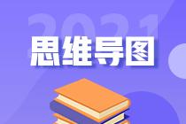 【重磅】2021年注册会计师《税法》思维导图汇总(已完结)