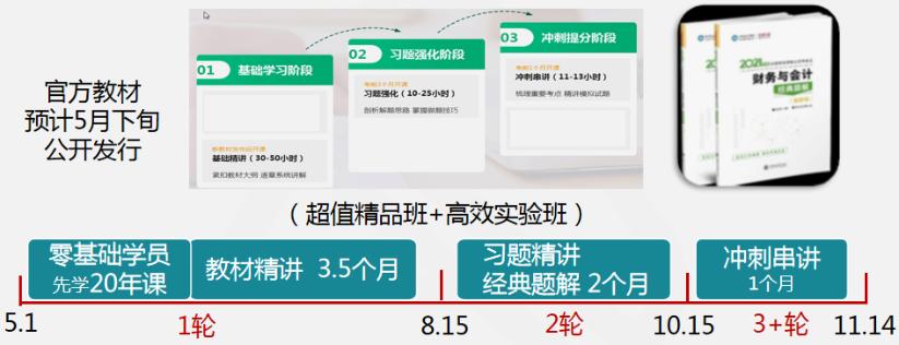 赵玉宝老师:2021财务与会计考试大纲变化解读&备考建议