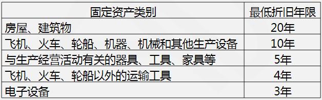 """""""联想式""""教学"""