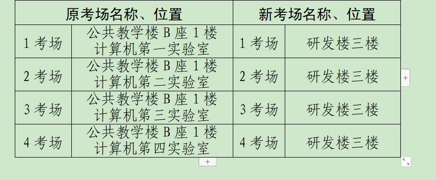 紧急通知:辽宁沈阳中国医科大学考点更改的公告